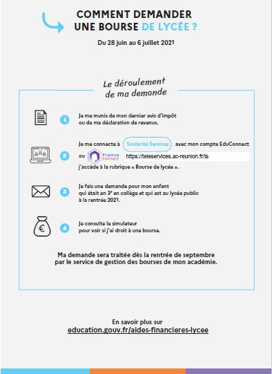 Flyer Comment demander une bourse de lycée. Campagne 2021-2022